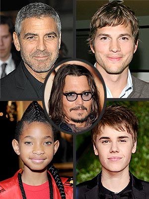 April Fools Day - Which Celeb Would You Want to Prank You?