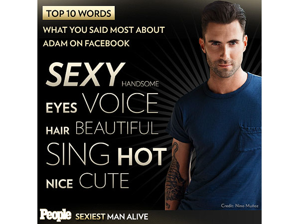Adam Levine: Sexiest Man Alive Facebook Reactions, Top 10 Words Associated