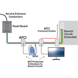 arc fault circuit breaker wiring diagram prevent electrical fires with arc-fault circuit ... #15