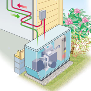 backup generator output illustration