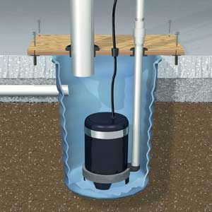sump pump