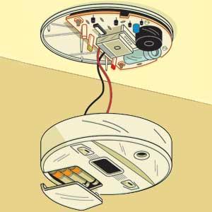 carbon monoxide alarm diagram