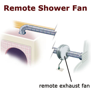 Failing Exhaust Fan | Ventilation | Plumbing, HVAC & Electrical ...