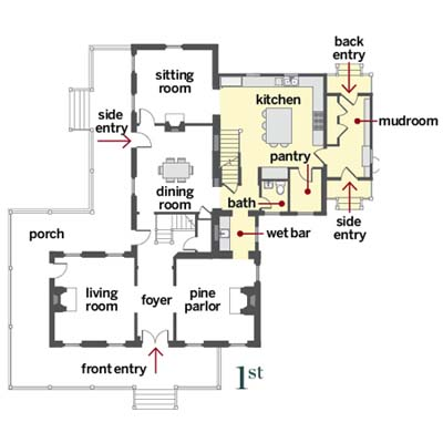 19Th Century Farmhouse Floor Plans http://www.thisoldhouse.com/toh/photos/0,,20255560_20572523,00.html