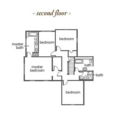 Sag Harbor remodel's second-floor floor plan