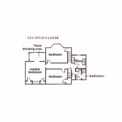 2nd floor plan of 1895 Queen Anne