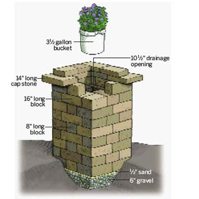 Pillar planter design and building steps