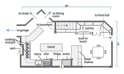 a floor plan of the new Arts and Crafts kitchen