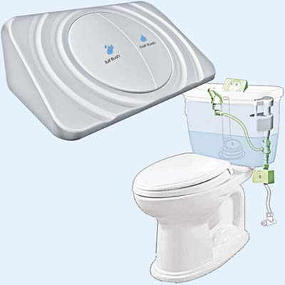 toilet flush, Ecoflow, bath products