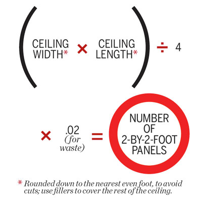 formula for determining how much materials needed for a specific tin ceiling installation