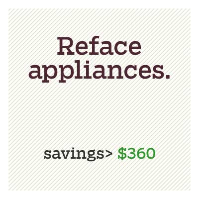 reface appliances for d i y savings