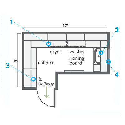 floor plan of spacious laundry room