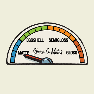 illustration of paint shine meter