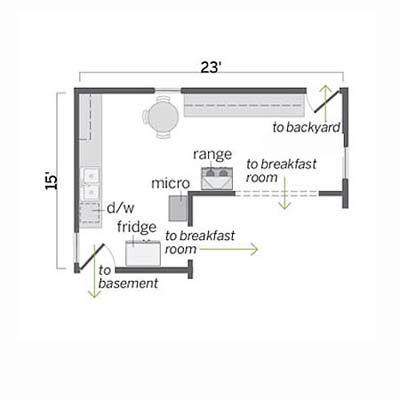 before floorplan for this remodeled italianate kitchen