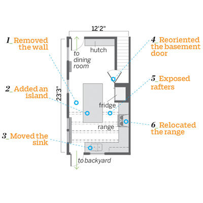 floor plan of this open kitchen after remodel