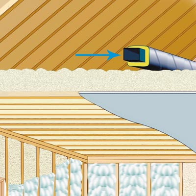 illustration of house with fiberglass duct wrap