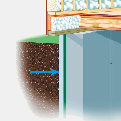 illustration of house with Extruded Polystyrene Foam Board