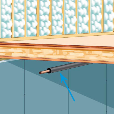 illustration of house with Polyethylene Foam Tube
