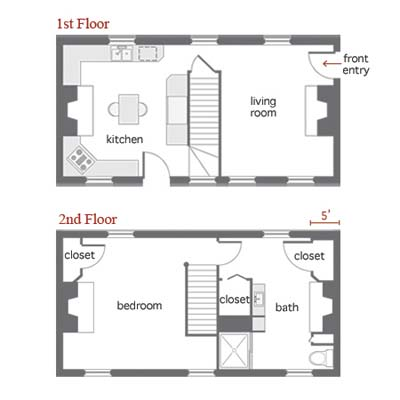 Eighteen fifties cottage floor plan