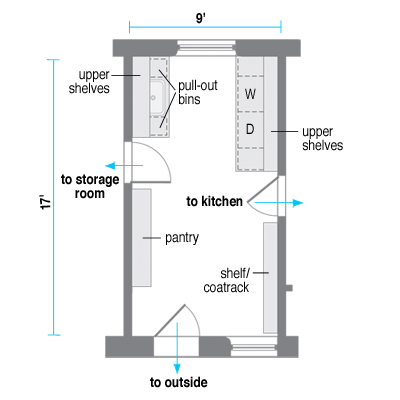 Designer small mud room plans joy studio design gallery for Mudroom laundry room floor plans
