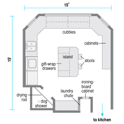 The floor plan laundry rooms with more this old house for House plans with large laundry room