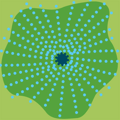 multihead sprinkler spray pattern