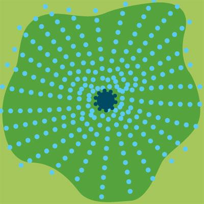 multihead sprinkler spray pattern
