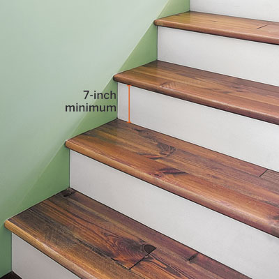 staircase treads and risers