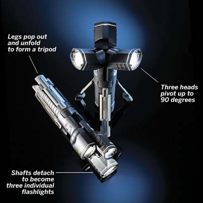 Three in one tripod flashlight