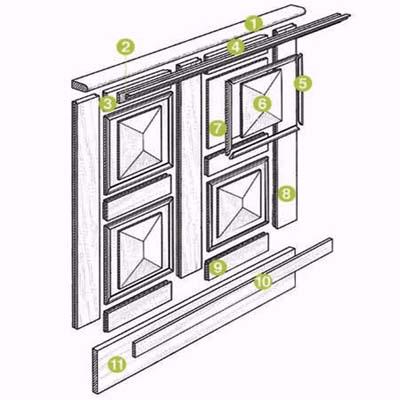 wainscot design