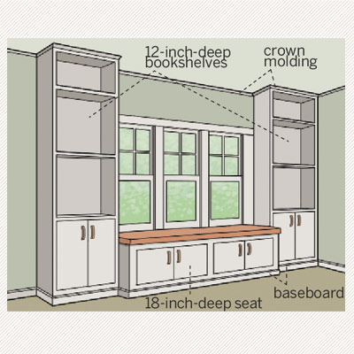 Window Seat Building Basics  Our 25 Most Popular Pinterest Pins of