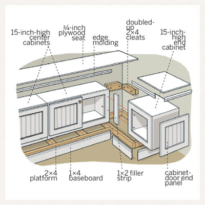 Woodwork diy window seats pdf plans - How to build a window bench ...
