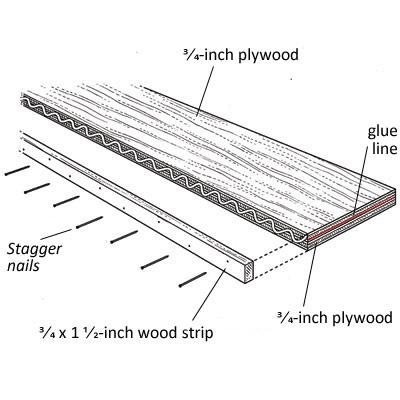 shelf support illustration