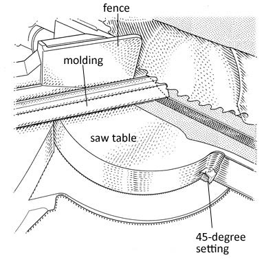 saw setup for baseboard