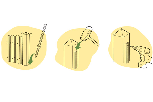 diagram for how to fix a fence post, homeowner survival skills