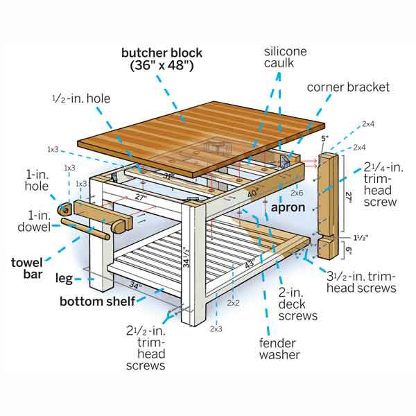 diagram for building a butcher block island, this old house pinterest profile top pins of 2013