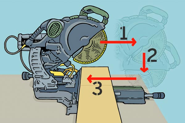 Proper Use of Your  Sliding Compound Miter Saw