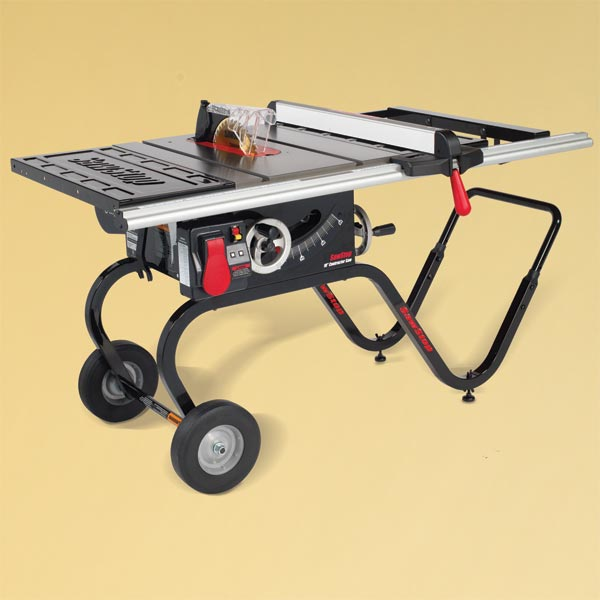 Newbie Questions New Shop And Table Saw Purchase Woodworking Talk Woodworkers Forum