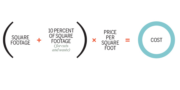 equation to calculate amount of carpet needed, all about wall to wall carpeting