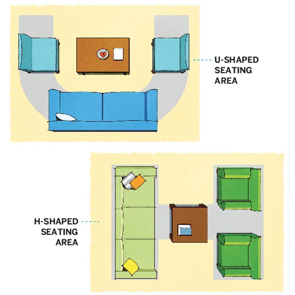 Living Room Seating Dimensions: 3. Make Sure Your Sofa Talks To Your Chairs