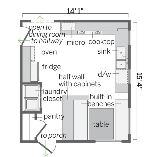 before floor plan, retro style kitchen with soft green cabinets and salvage apron sink
