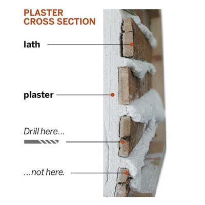 Overview How To Fix Damaged Plaster This Old House