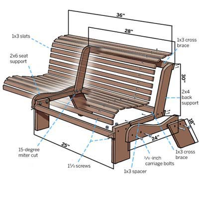 plans for making a wooden garden bench | Quick Woodworking Projects