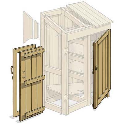 How To Build A Tool Shed Ramp How To Make A Garden Shed Door