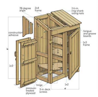 Garden Tool Storage Shed How to build a tools shed