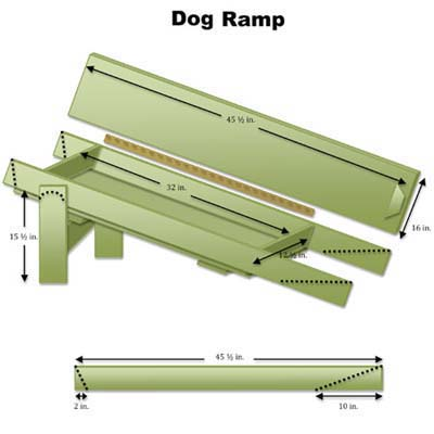 diagram of parts that go into building a pet ramp
