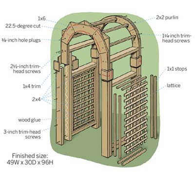 illustration of the component parts to build an arched garden arbor