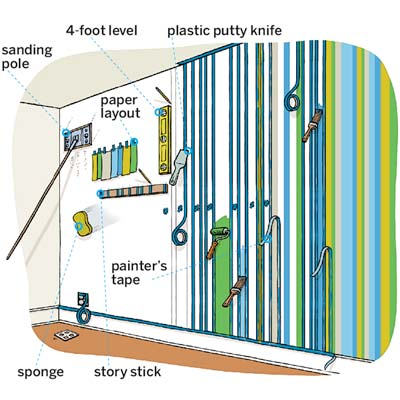 illustration of materials needed to paint a striped wall