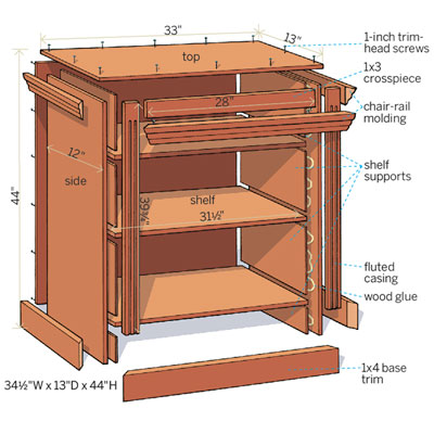 illustration detailing the parts necessary to build a small bookcase