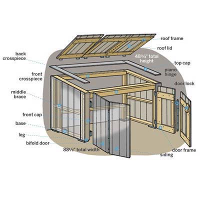 overview to build a trash shed
